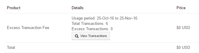 Excess_Transaction_Fees.png
